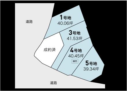 滋賀県大津市三大寺(約39.34坪〜) 区画図と販売価格